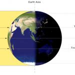 X-equinox_full_width